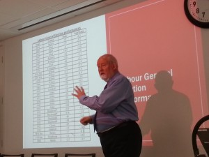 Charles Clarke explains the results of his leadership 'league table'.